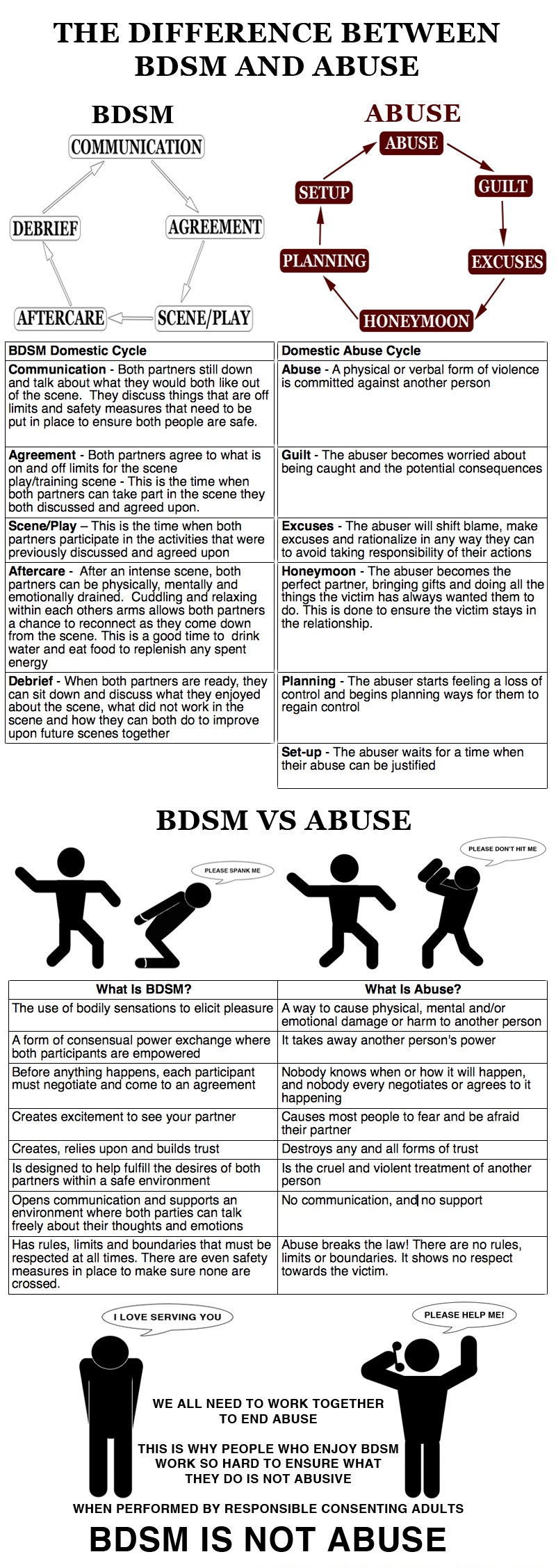 safety and bdsm